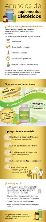 Infografica de anuncios de suplementos dieteticos