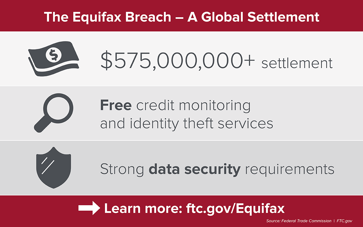 Terms of Equifax settlement