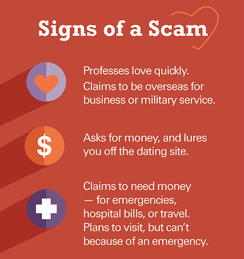 Signs of an Online Dating Scam