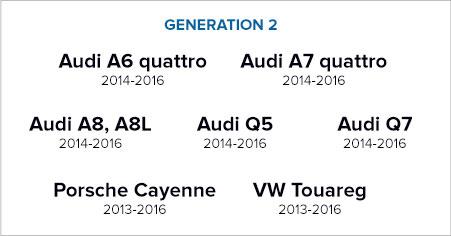 VW Touareg (2013-2016) Audi A6 quattro (2014-2016) Audi A7 quattro (2014-2016) Audi A8, A8L (2014-2016) Audi Q5 (2014-4016) Audi Q7 (2013-2015) Porsche Cayenne (2013-2016)