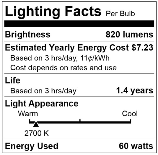 FTC Lighting Facts
