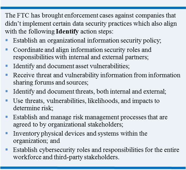 cybersecurity framework identify steps