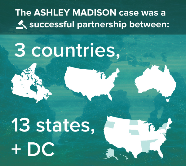 Ashley Madison settles with FTC over data security | Federal Trade  Commission