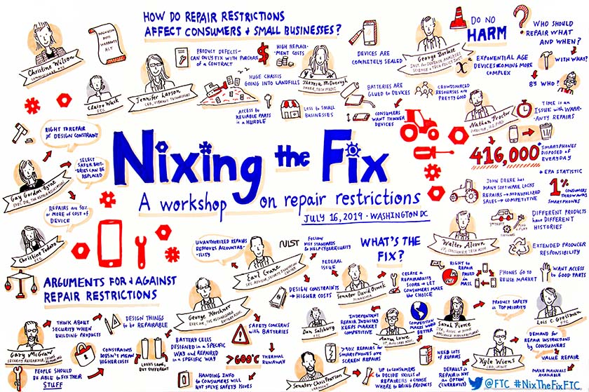 A BCP staff artist's representation of Nixing the Fix.