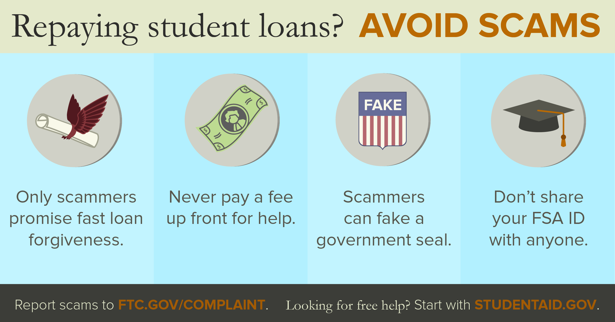 Graphic: Repaying student loans? Avoid Scams with these tips.
