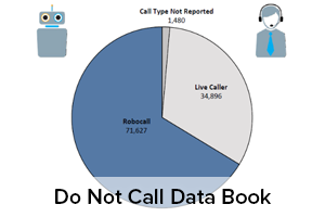 Do Not Call Data Book