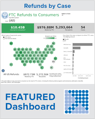 Featured Dashboard - Link to interactive U.S. map and other visualizations showing FTC refunds by case.