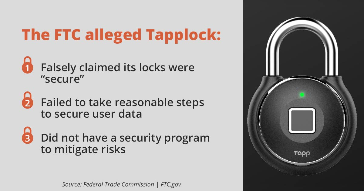 "The FTC alleged Tapplock: Falsely claimed its locks were ""secure"", Failed to take reasonable steps to secure user data, Did not have a security program to mitigate risks"