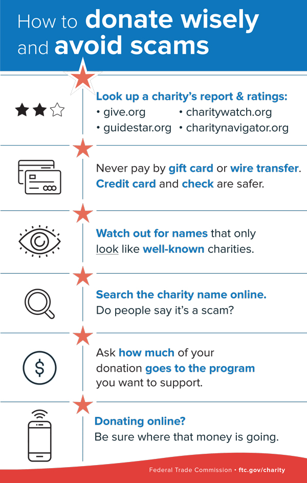 How to donate wisely and avoid scams - 1. Look up a charity's report & ratings (give.org, guidestar.org, charitywatch.org, charitynavigator.org). 2. never pay by gift card or wire transfer. Credit card and check are safer. 3. Watch out for names that only look like well-known charities. 4. Search the charity name online. Do people say it's a scam? 5. Ask how much of your donation goes to the program you want to support. 6. Donating online? Be sure where that money is going. Federal Trade Commission - ftc.gov/charity.