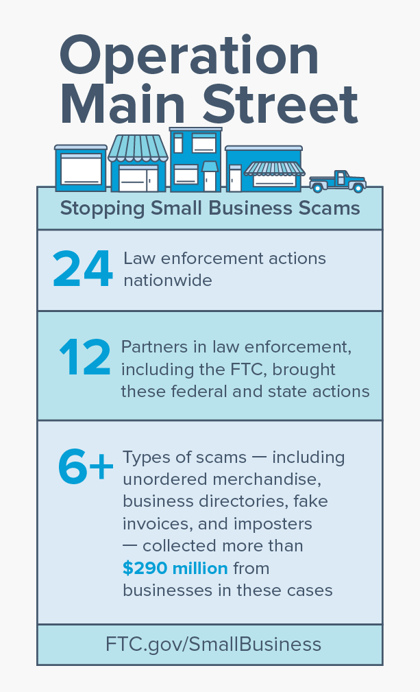 FTC, BBB, and Law Enforcement Partners Announce Results of
