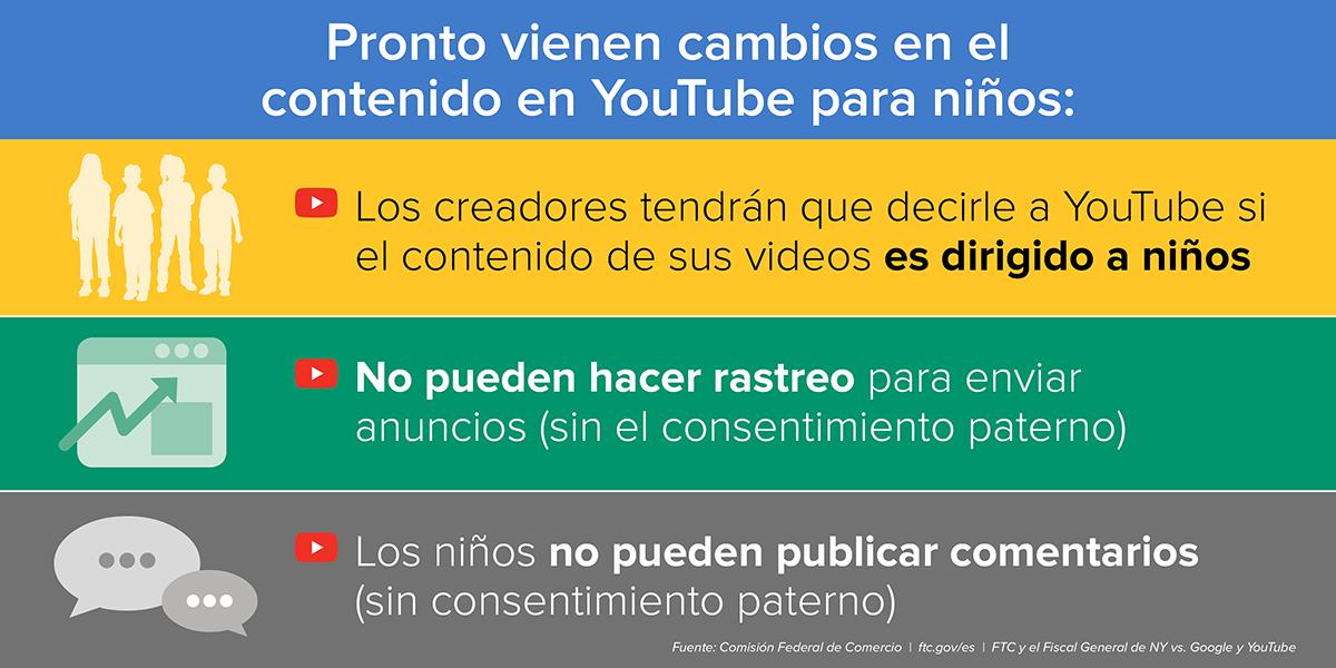 Pronto vienen cambios en el contenido en YouTube para ninos: Los creadores tendran que decirle a YouTube si el contenido de sus videos es dirigido a ninos. No pueden hacer rastreo para enviar anuncios (sin el consentimiento paterno). Los ninos no pueden publicar comentarios (sin consentimiento paterno).