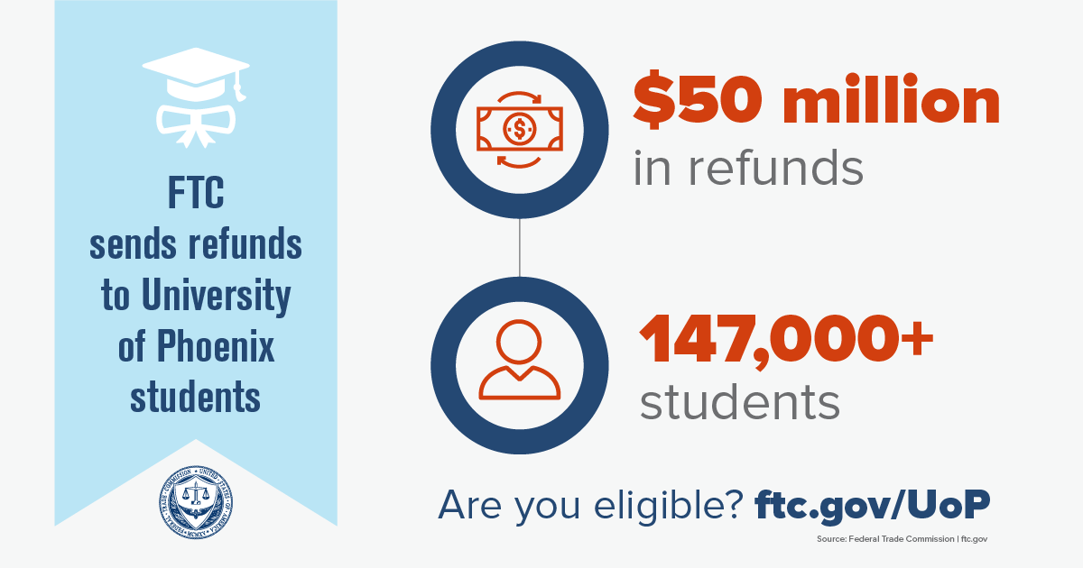 FTC sends refunds to University of Phoenix students - $50 million in refunds. 147,000+ students. Are you eligible? ftc.gov/UoP
