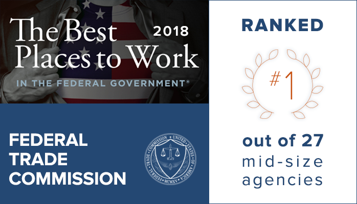 The Best Places to Work in the Federal Government 2018: Federal Trade Commission ranked #1 out of 27 mid-size agencies