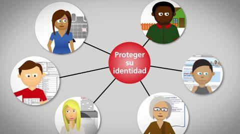 ¿Qué es el robo de identidad?