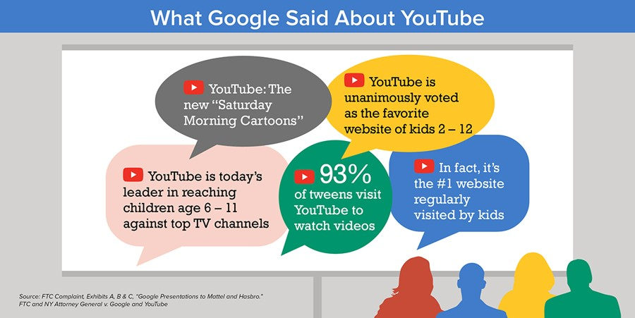 What Google said about YouTube