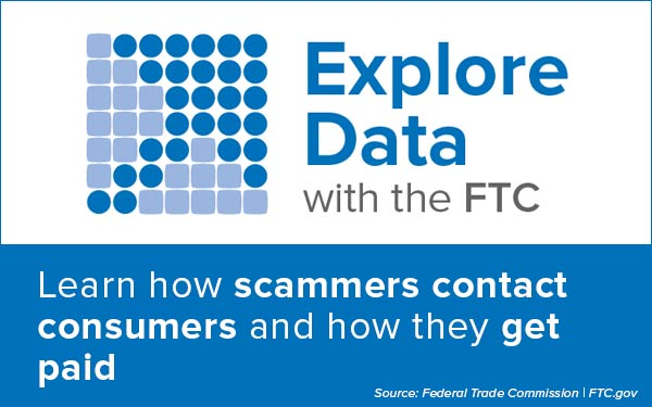 Explore Data with the FTC - Learn how scammers contact consumers and how they get paid