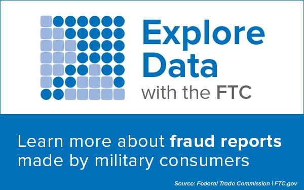 Explore Data with the FTC - Learn more about fraud reports made by military consumers