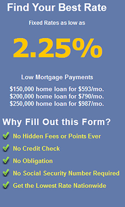 Find Your Best Rate. Fixed Rates as low as 2.25%. Low Mortgage Payments. $150,000 home loan for $593 per month. $200,000 home loan for $790 per month. $250,000 home loan for $987 per month. Why fill out this form? No hidden fees or points ever. No credit check. No obligation. No social security number required. Get the lowest rate nationwide.
