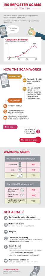 Infographic: IRS imposter scams on the rise. Describes how the scam works and warning signs.